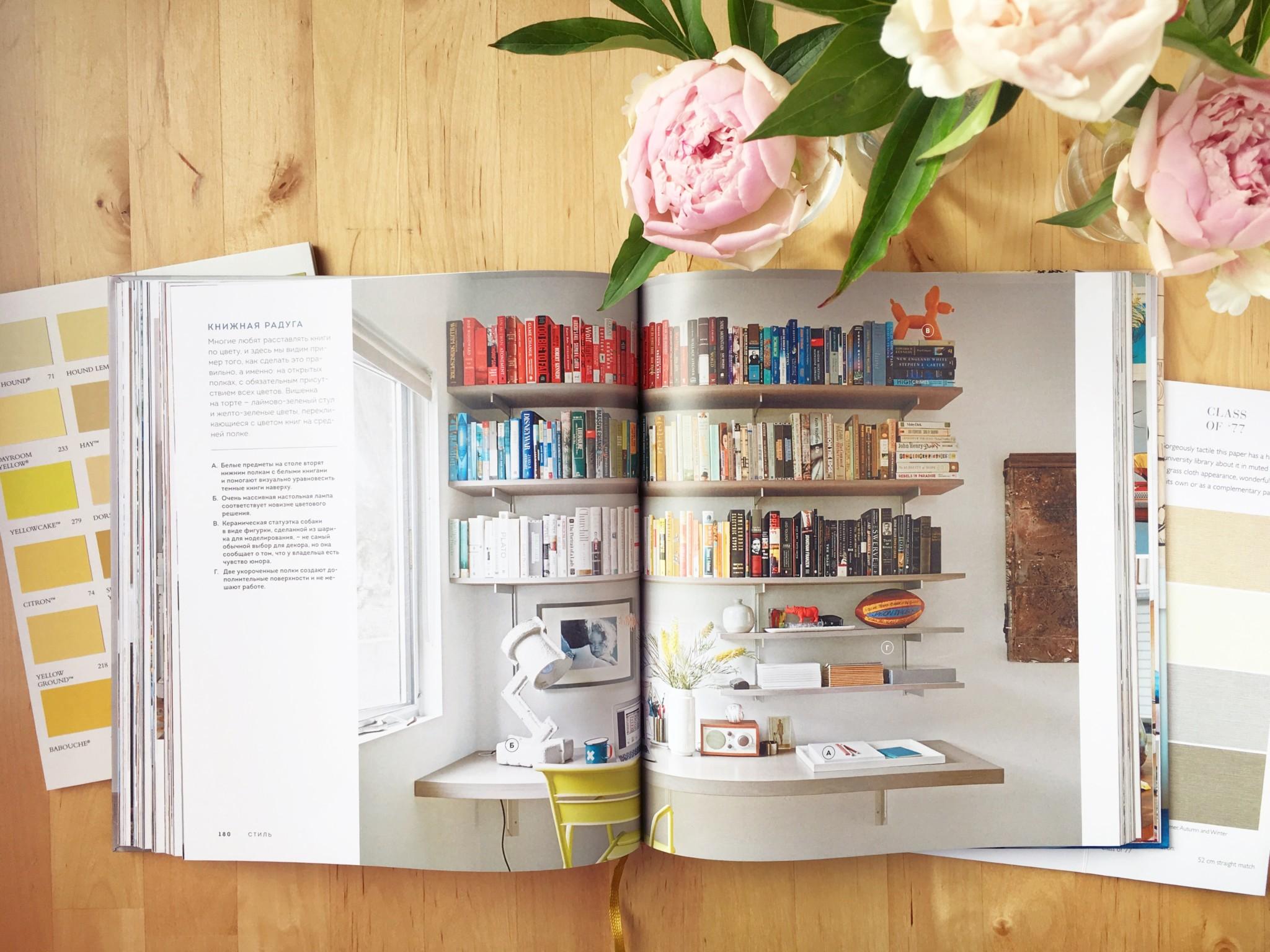 Обзор книги «Стиль» Эмили Хендерсон | Блог Варвары Лялягиной «Дом, в который хочется приходить»